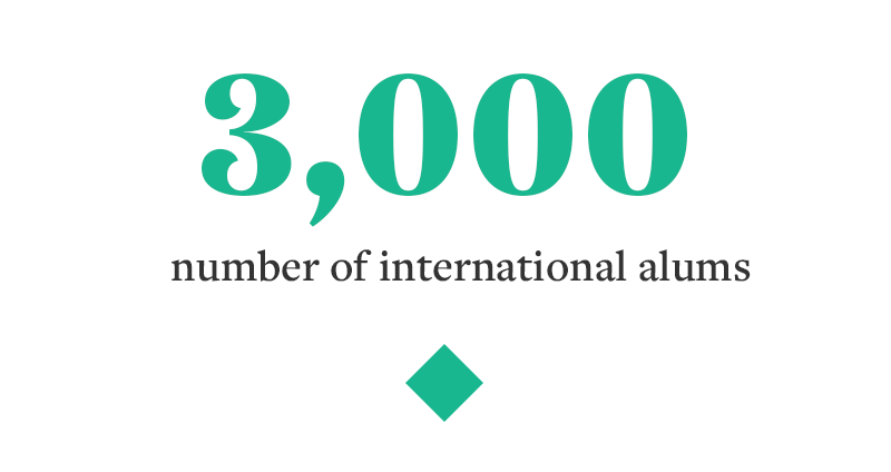 3000: Number of international alums
