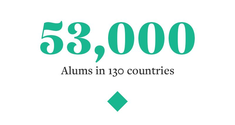 53,000  ALUMS IN 130 COUNTRIES
