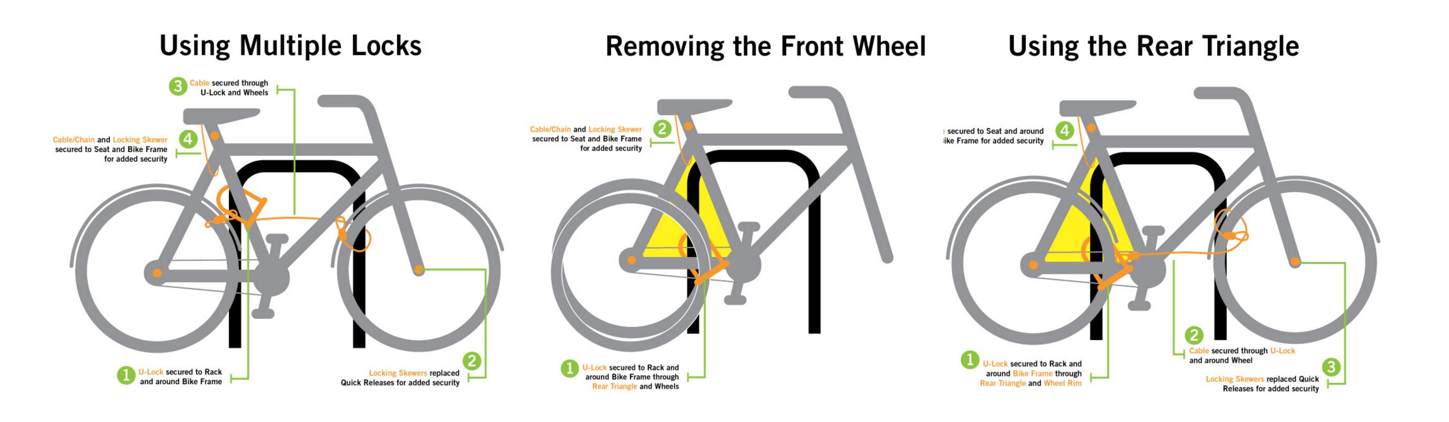 locking your bike