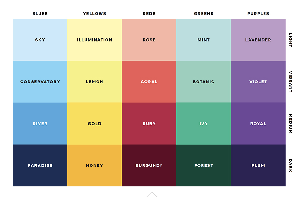 Display of smith college branding guide color palette - no coding provided
