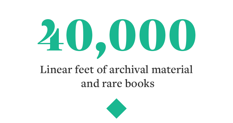 40,000 linear feet of archival material and rare books