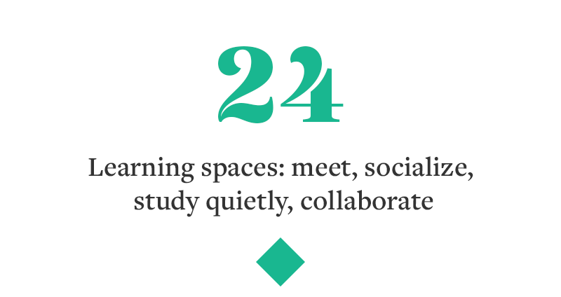 24 learning spaces: meet, socialize, study quietly, collaborate