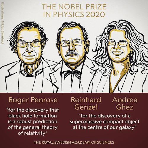 Physics Nobel Prize 2020