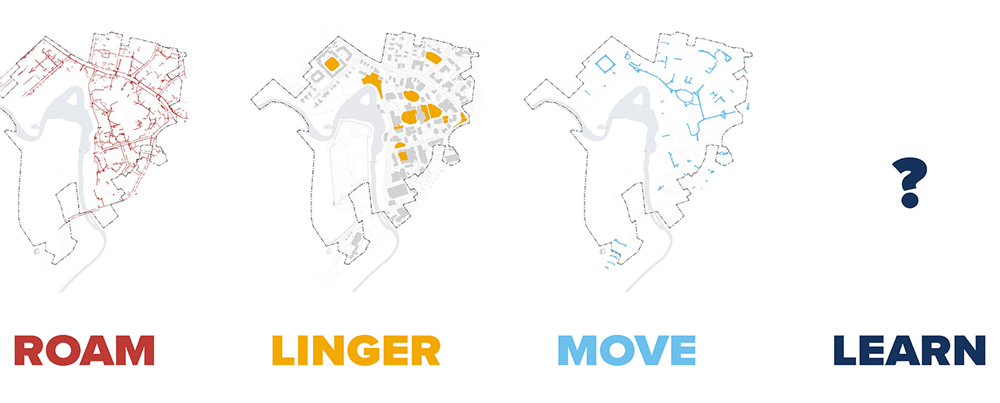 Graphic showing three maps of the campus layout, with captions saying Rome, Linger, Move and Learn