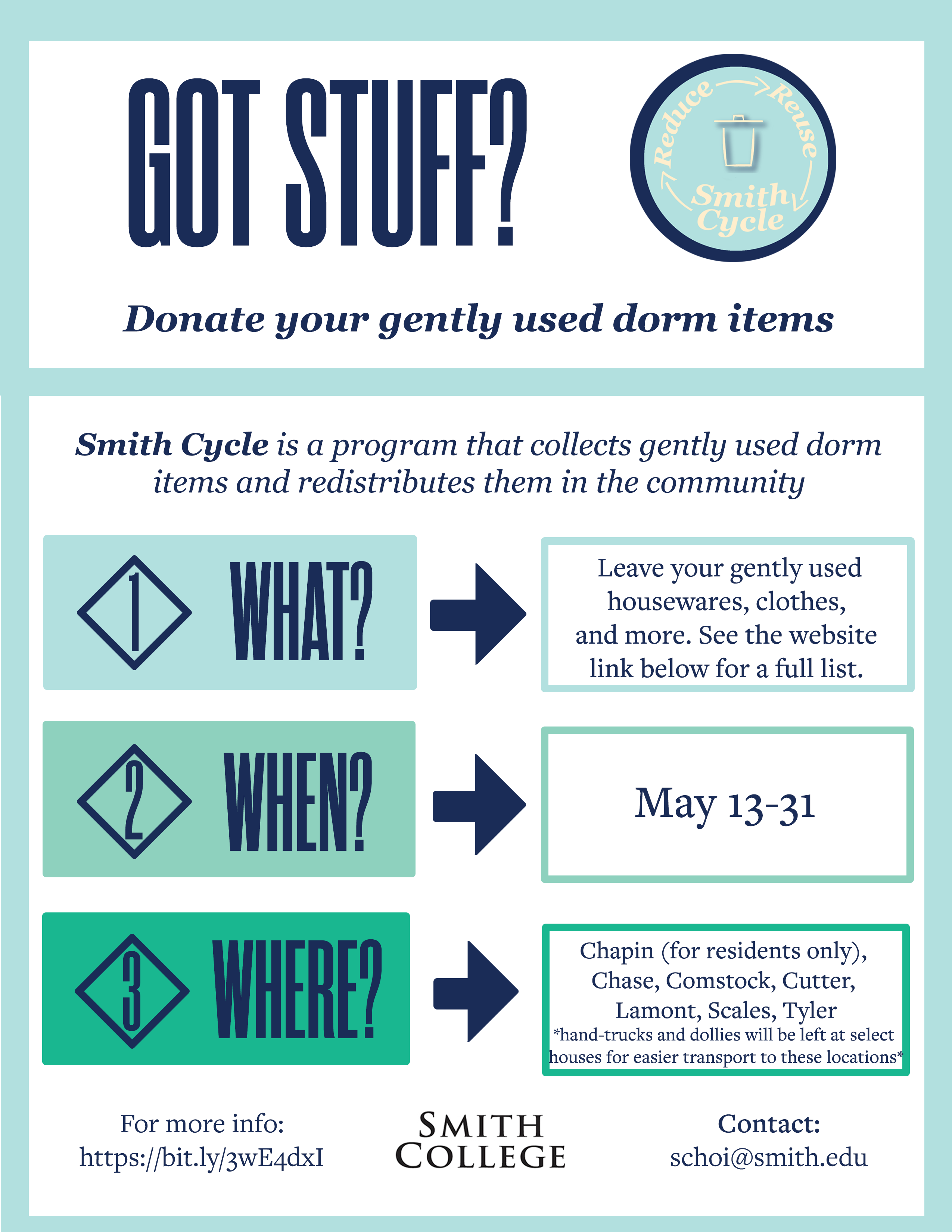 Smith Cycle general info poster. All info represented is written as text on the webpage.