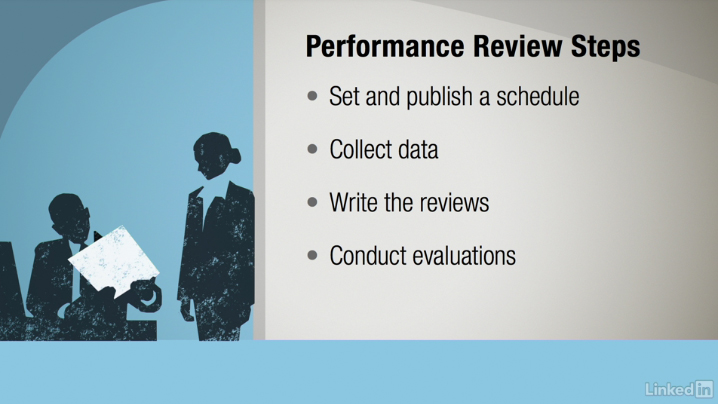 Performance Reviews | Smith College