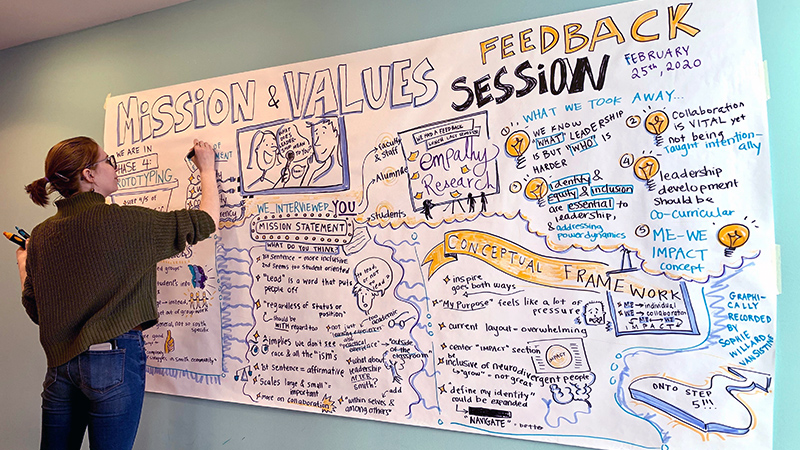 Image of a person writing on a Wurtele Center feedback session poster